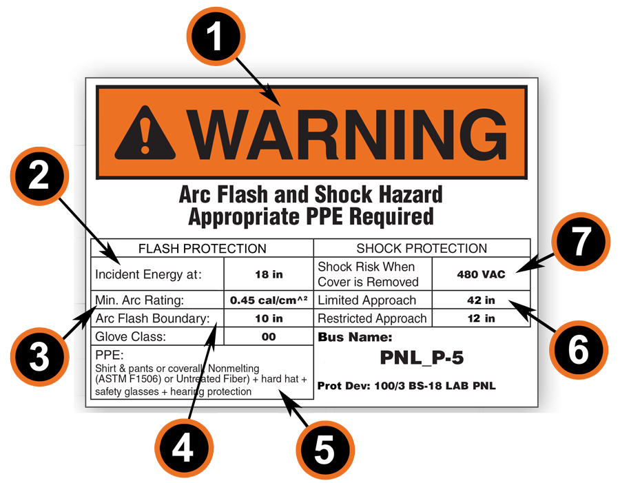 Seven Elements of an Arc Flash Label